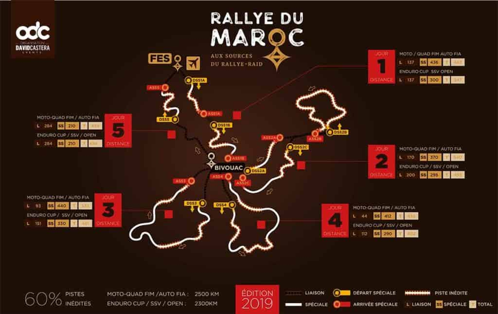Rally du Maroc Route